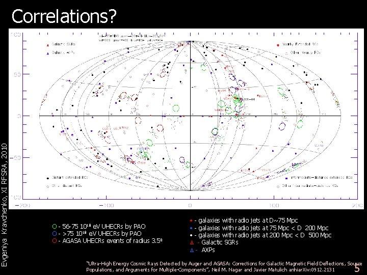 Evgeniya Kravchenko, XI RFSRA, 2010 Correlations? O - 56 -75 1018 e. V UHECRs