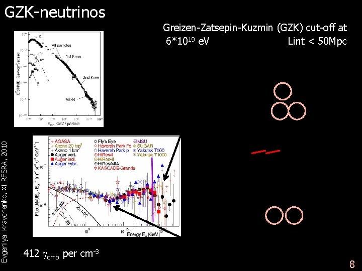 Evgeniya Kravchenko, XI RFSRA, 2010 GZK-neutrinos 412 cmb per cm-3 Greizen-Zatsepin-Kuzmin (GZK) cut-off at