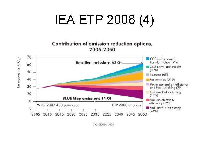 IEA ETP 2008 (4)