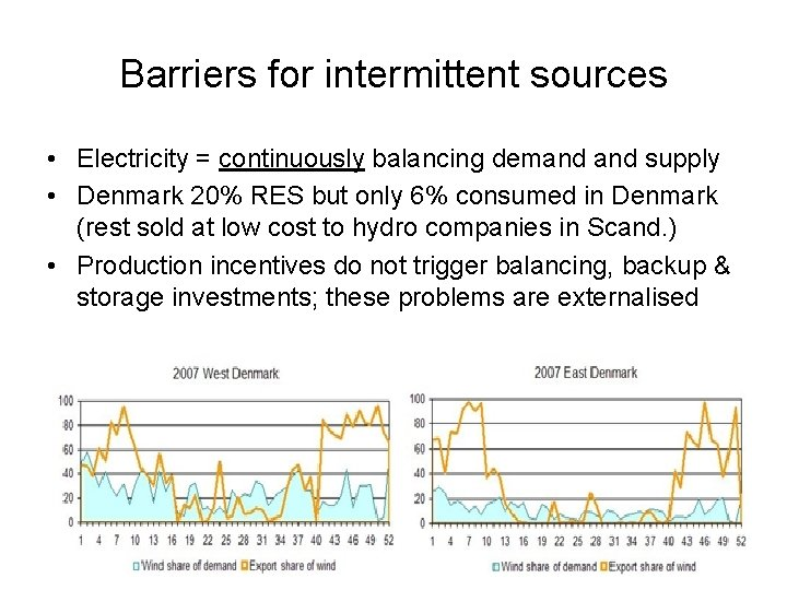 Barriers for intermittent sources • Electricity = continuously balancing demand supply • Denmark 20%