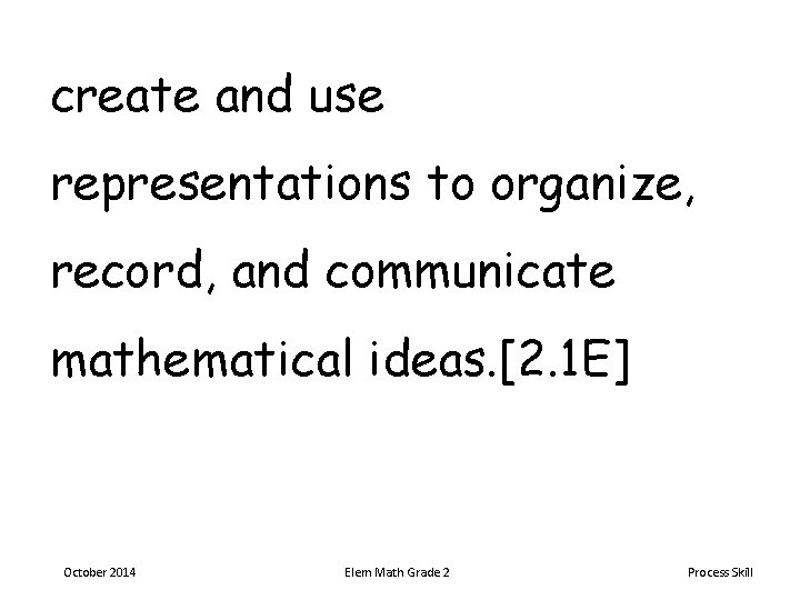 create and use representations to organize, record, and communicate mathematical ideas. [2. 1 E]