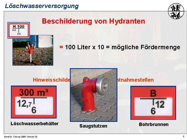 Löschwasserversorgung Beschilderung von Hydranten = 100 Liter x 10 = mögliche Fördermenge Hinweisschilder anderer