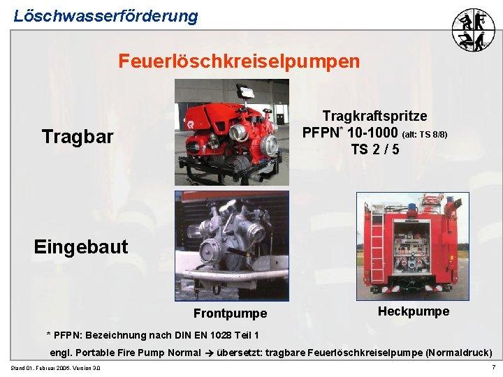 Löschwasserförderung Feuerlöschkreiselpumpen Tragkraftspritze PFPN* 10 -1000 (alt: TS 8/8) TS 2 / 5 Tragbar