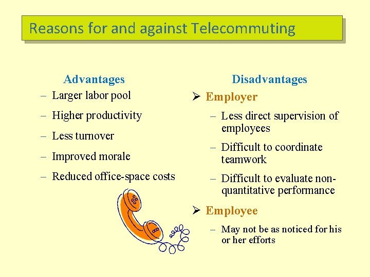 Reasons for and against Telecommuting Advantages – Larger labor pool – Higher productivity –
