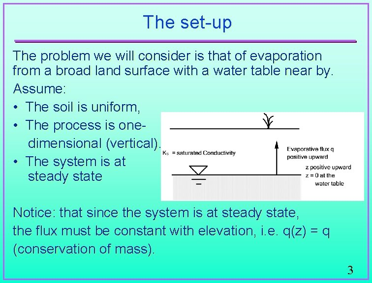 The set-up The problem we will consider is that of evaporation from a broad