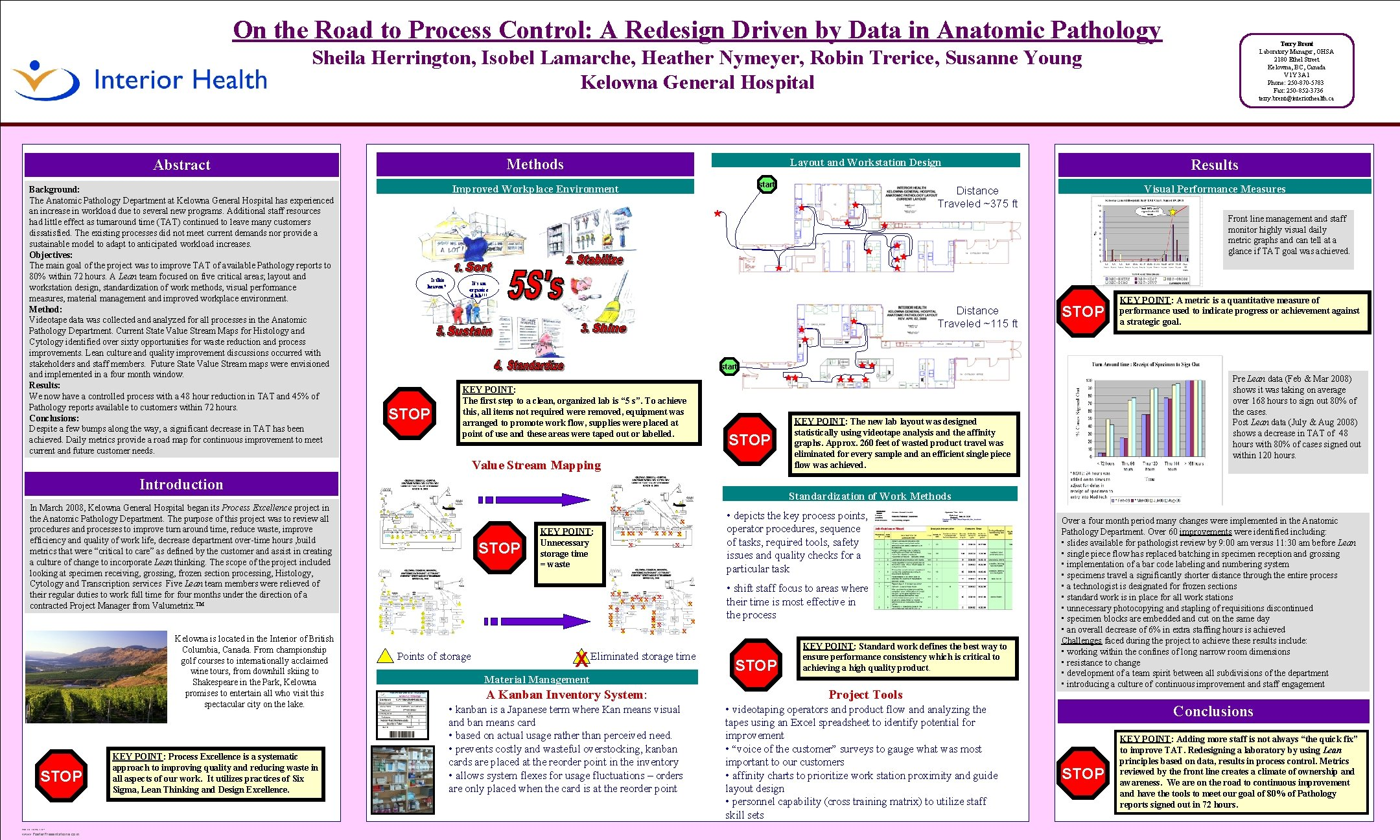 On the Road to Process Control: A Redesign Driven by Data in Anatomic Pathology