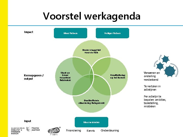Voorstel werkagenda Impact Meer fietsers Veiliger fietsen Breder draagvlak voor de fiets Kernopgaven /
