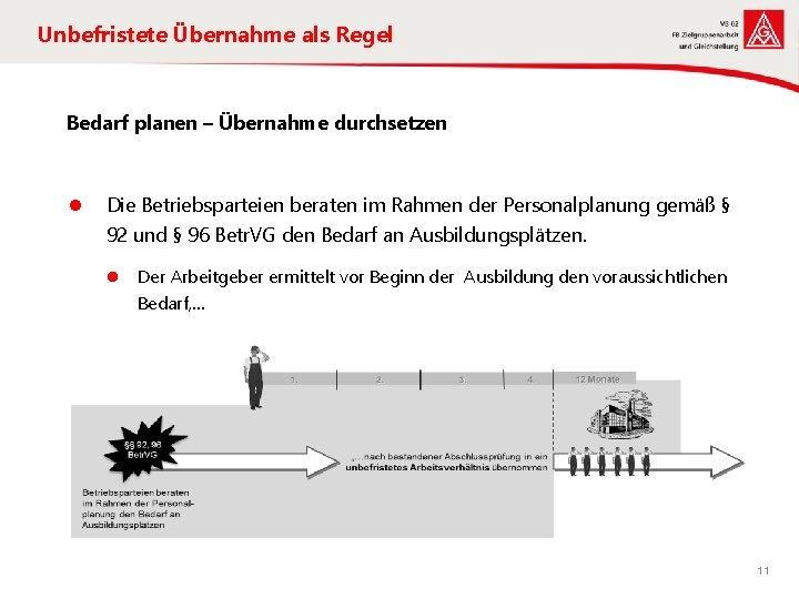 Unbefristete Übernahme als Regel Bedarf planen – Übernahme durchsetzen l Die Betriebsparteien beraten im