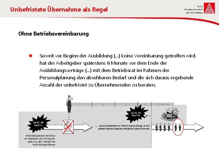 Unbefristete Übernahme als Regel Ohne Betriebsvereinbarung l Soweit vor Beginn der Ausbildung (…) keine