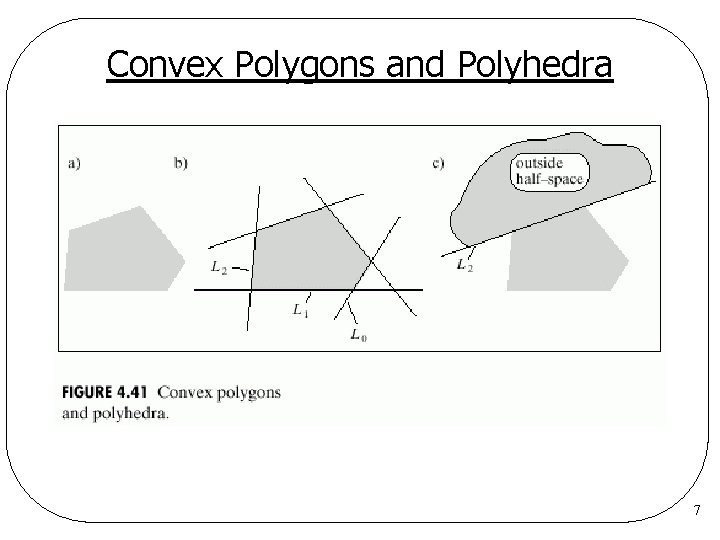 Convex Polygons and Polyhedra 7