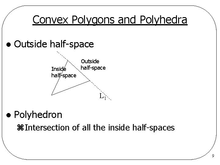 Convex Polygons and Polyhedra l Outside half-space Inside half-space Outside half-space L 1 l