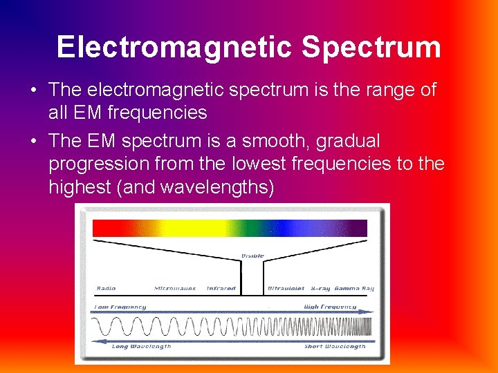 Electromagnetic Spectrum • The electromagnetic spectrum is the range of all EM frequencies •
