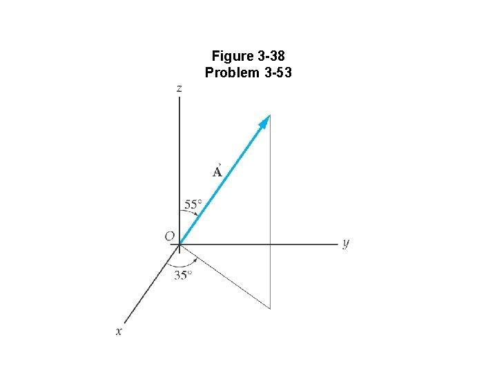 Figure 3 -38 Problem 3 -53
