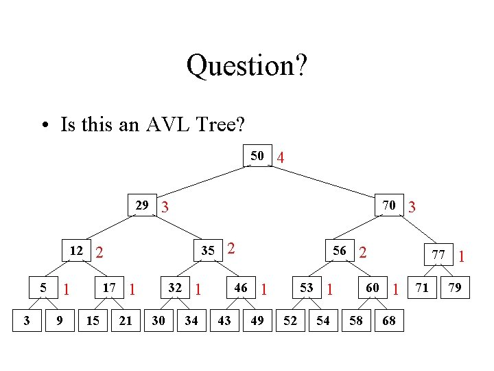 Question? • Is this an AVL Tree? 50 29 12 5 3 9 70