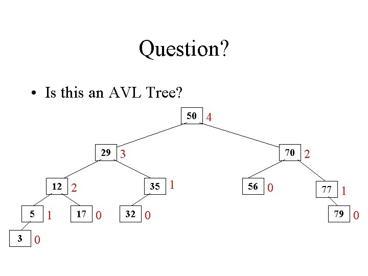 Question? • Is this an AVL Tree? 50 29 12 5 3 0 1