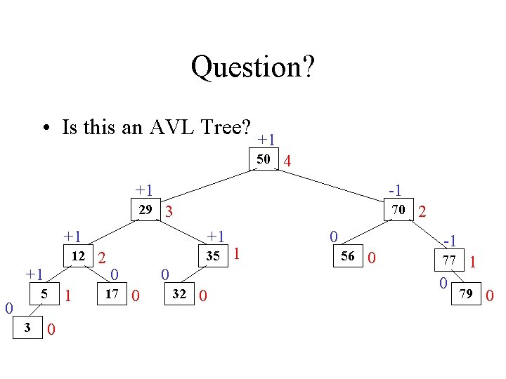 Question? • Is this an AVL Tree? +1 50 4 +1 29 -1 70