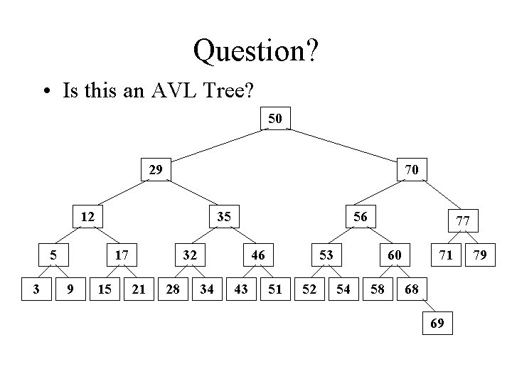 Question? • Is this an AVL Tree? 50 29 70 12 35 5 3