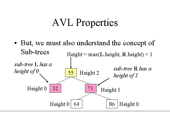 AVL Properties • But, we must also understand the concept of Sub-trees Height =