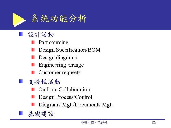 系統功能分析 設計活動 Part sourcing Design Specification/BOM Design diagrams Engineering change Customer requests 支援性活動 On