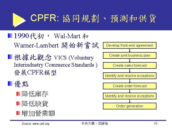 CPFR: 協同規劃、預測和供貨 1990代初, Wal-Mart 和 Warner-Lambert 開始新嘗試 Develop front-end agreement 根據此觀念 VICS (Voluntary Create