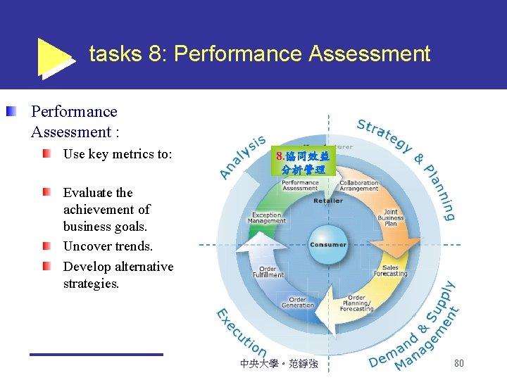tasks 8: Performance Assessment : Use key metrics to: 8. 協同效益 分析管理 Evaluate the