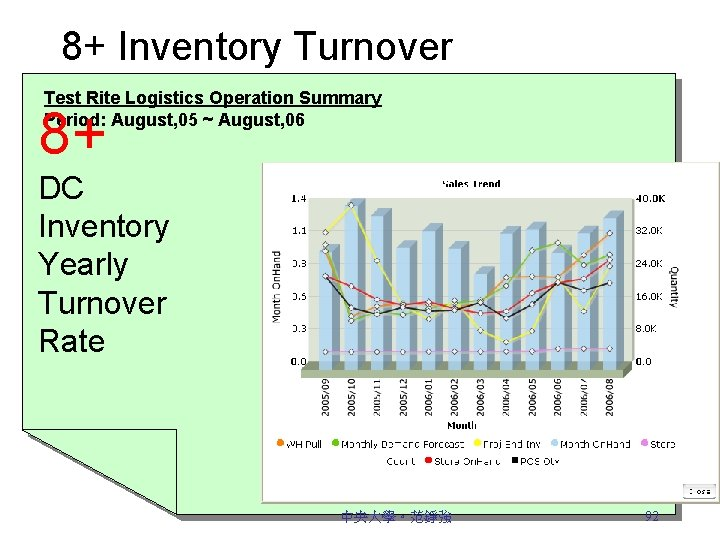8+ Inventory Turnover Test Rite Logistics Operation Summary Period: August, 05 ~ August, 06