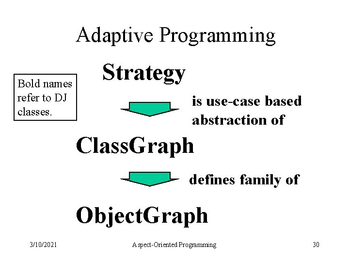 Adaptive Programming Bold names refer to DJ classes. Strategy is use-case based abstraction of