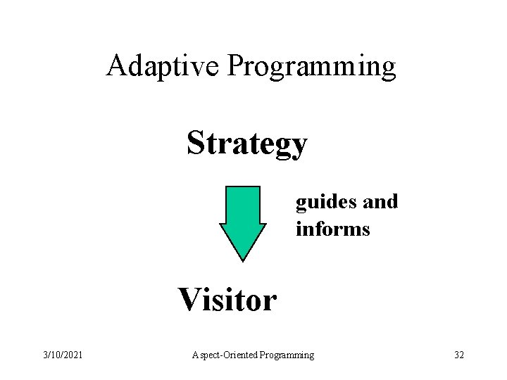 Adaptive Programming Strategy guides and informs Visitor 3/10/2021 Aspect-Oriented Programming 32