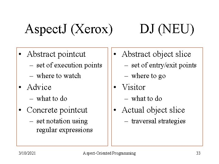 Aspect. J (Xerox) • Abstract pointcut – set of execution points – where to