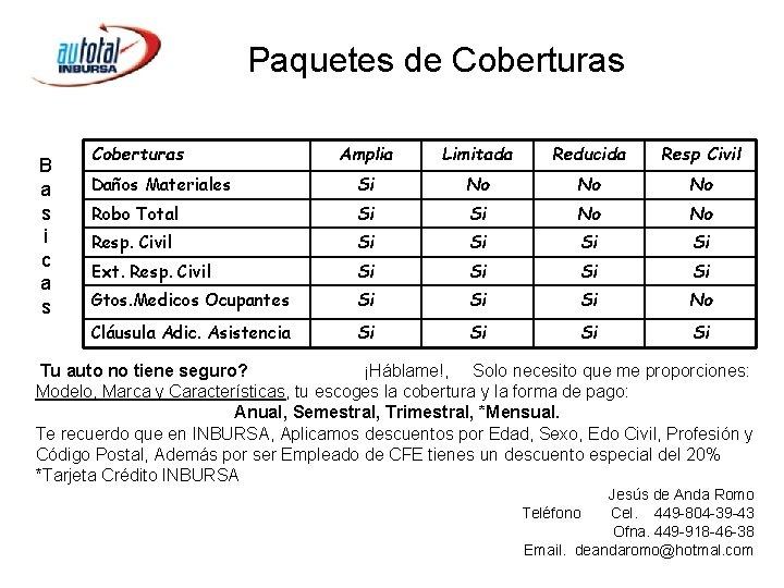 Paquetes de Coberturas B a s i c a s Coberturas Amplia Limitada Reducida