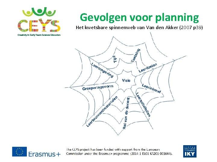 Gevolgen voor planning Het kwetsbare spinnenweb van Van den Akker (2007 p 39)