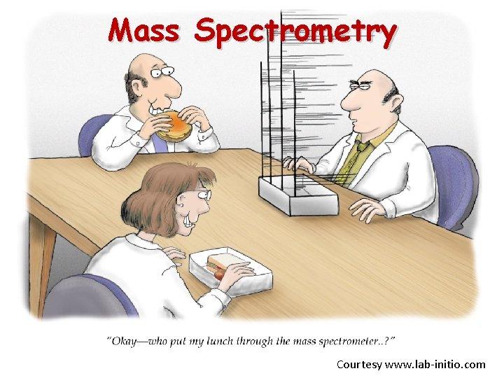 Mass Spectrometry Courtesy www. lab-initio. com