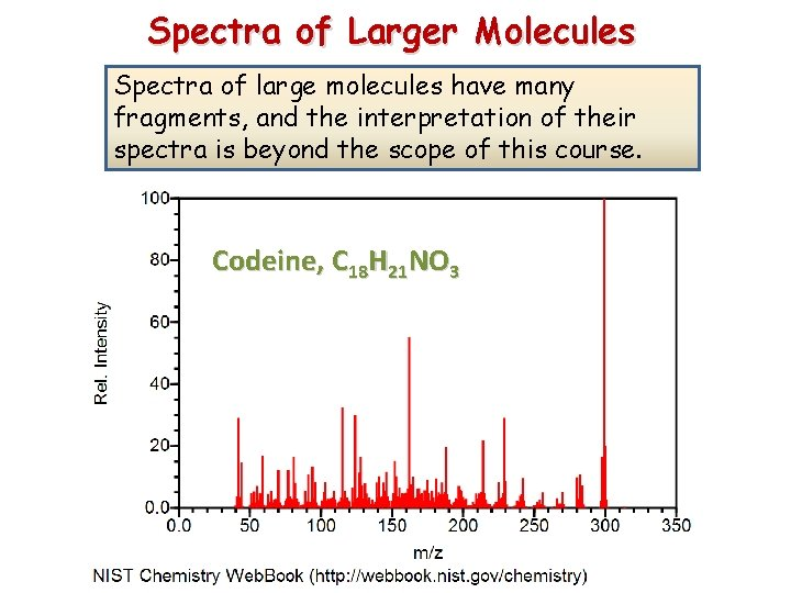 Spectra of Larger Molecules Spectra of large molecules have many fragments, and the interpretation