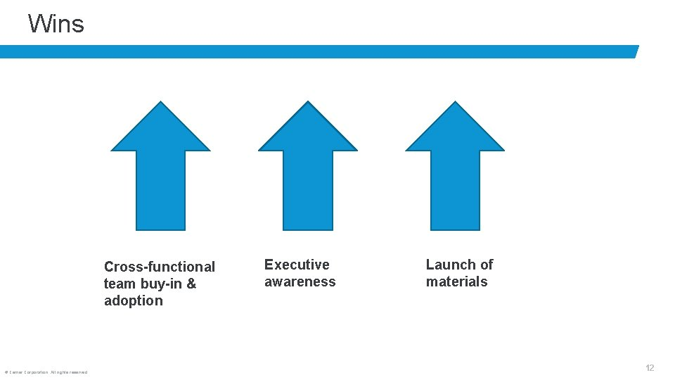 Wins Cross-functional team buy-in & adoption © Cerner Corporation. All rights reserved. Executive awareness