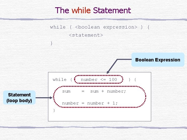 The while Statement while ( <boolean expression> ) { <statement> } Boolean Expression while
