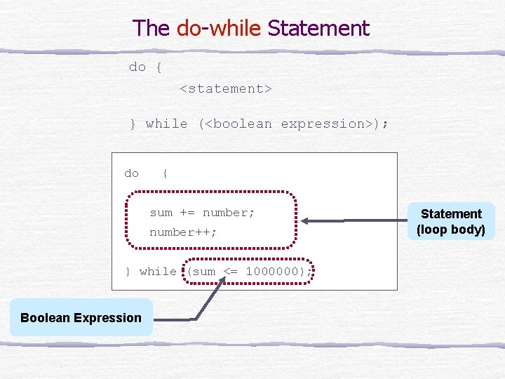 The do-while Statement do { <statement> } while (<boolean expression>); do { sum +=