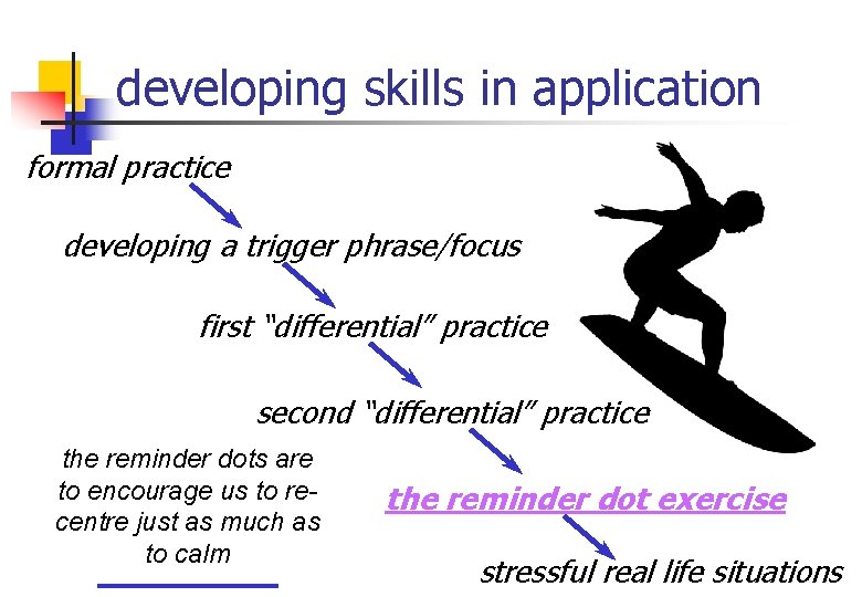 """developing skills in application formal practice developing a trigger phrase/focus first """"differential"""" practice second"""