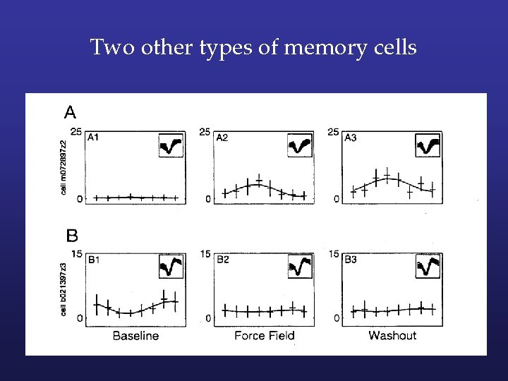 Two other types of memory cells