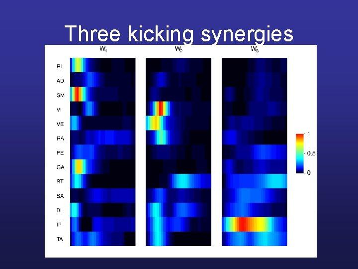 Three kicking synergies