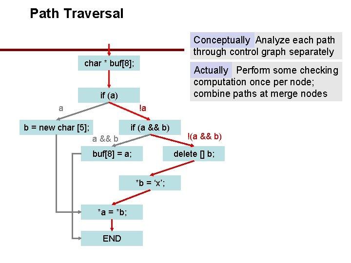 Path Traversal Conceptually: Analyze each path Conceptually through control graph separately char * buf[8];