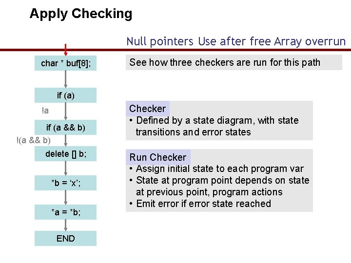 Apply Checking Null pointers Use after free Array overrun char * buf[8]; See how