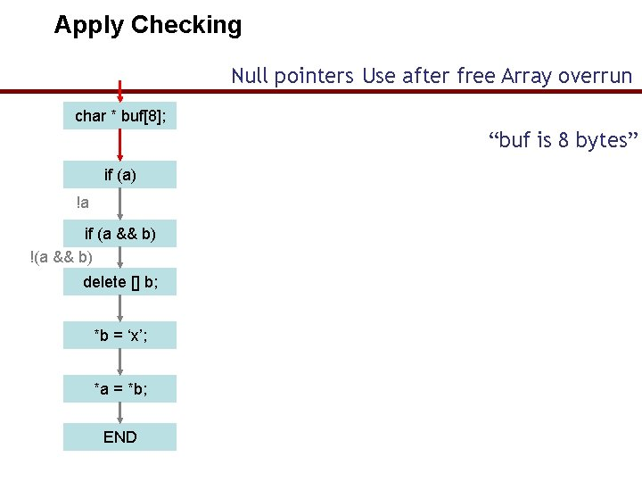 """Apply Checking Null pointers Use after free Array overrun char * buf[8]; """"buf is"""