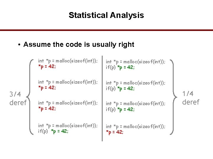 Statistical Analysis • Assume the code is usually right 3/4 deref int *p =