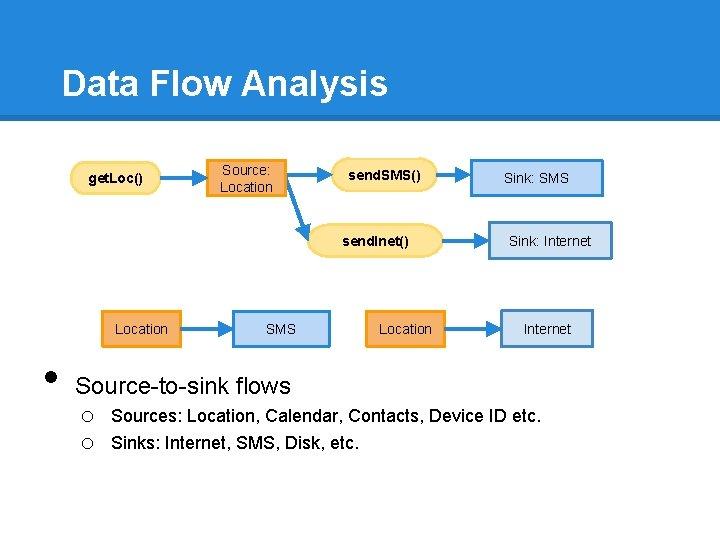Data Flow Analysis get. Loc() Source: Location send. SMS() send. Inet() Location • SMS