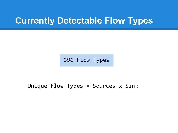 Currently Detectable Flow Types 396 Flow Types Unique Flow Types = Sources x Sink