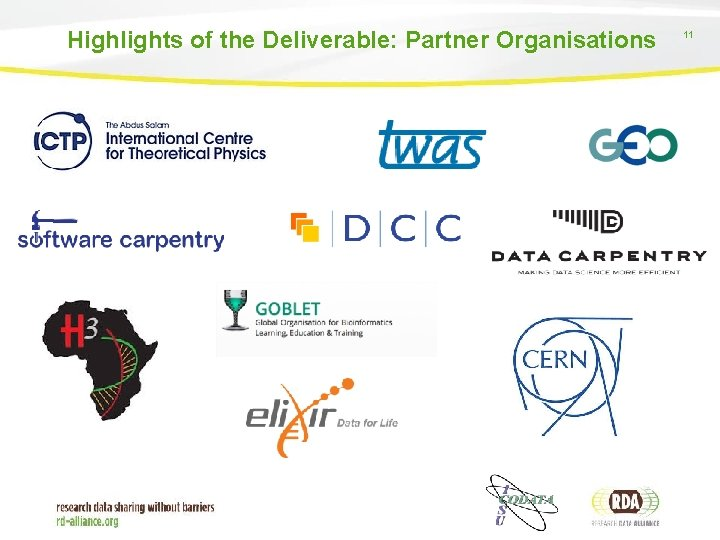Highlights of the Deliverable: Partner Organisations 11