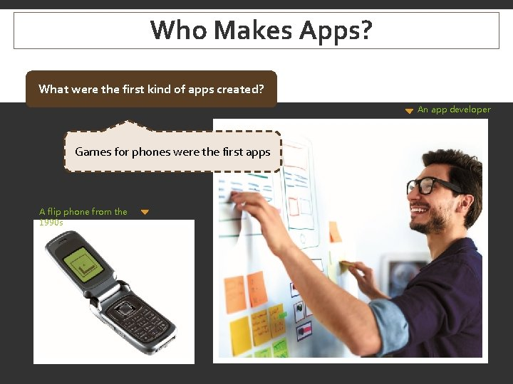 Who Makes Apps? What were the first kind of apps created? An app developer