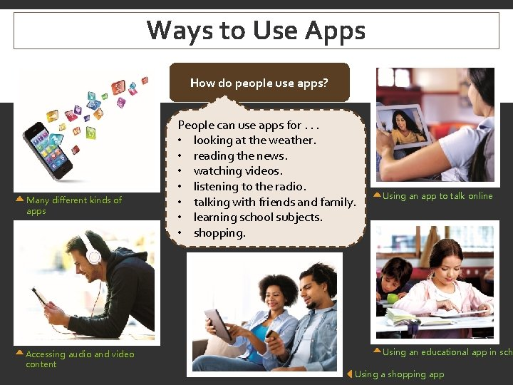 Ways to Use Apps How do people use apps? Many different kinds of apps