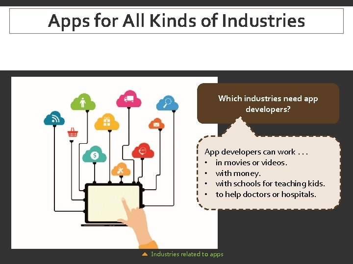 Apps for All Kinds of Industries Which industries need app developers? App developers can