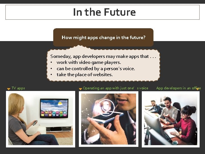 In the Future How might apps change in the future? Someday, app developers may